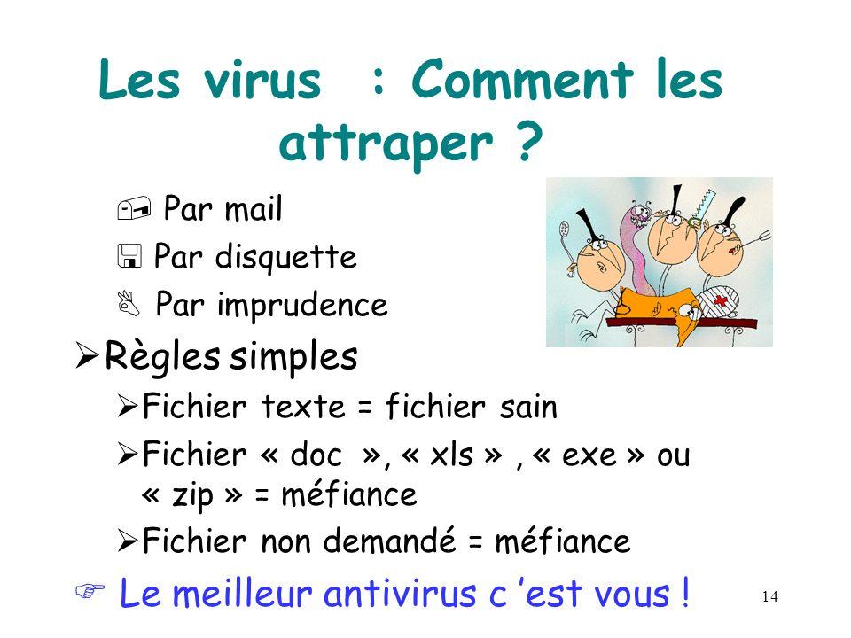 14 Les virus : Comment les attraper ?  Par mail  Par disquette  Par imprudence  Règles simples  Fichier texte = fichier sain  Fichier « doc », «