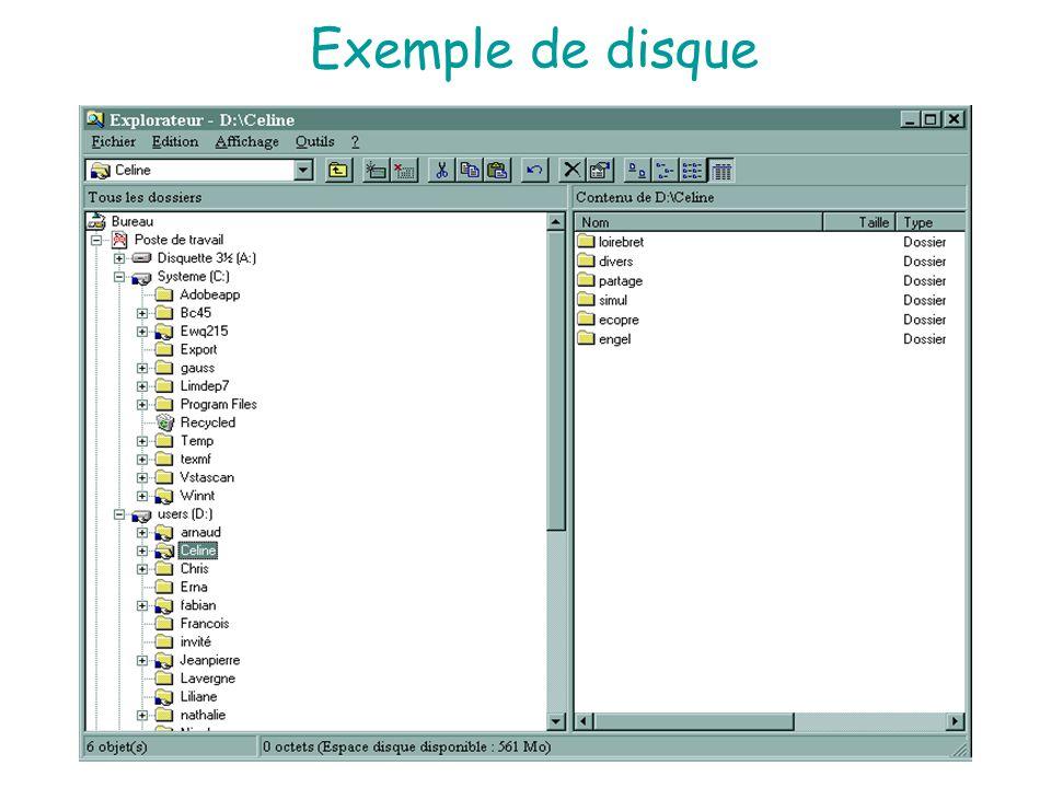 7 Exemple de disque