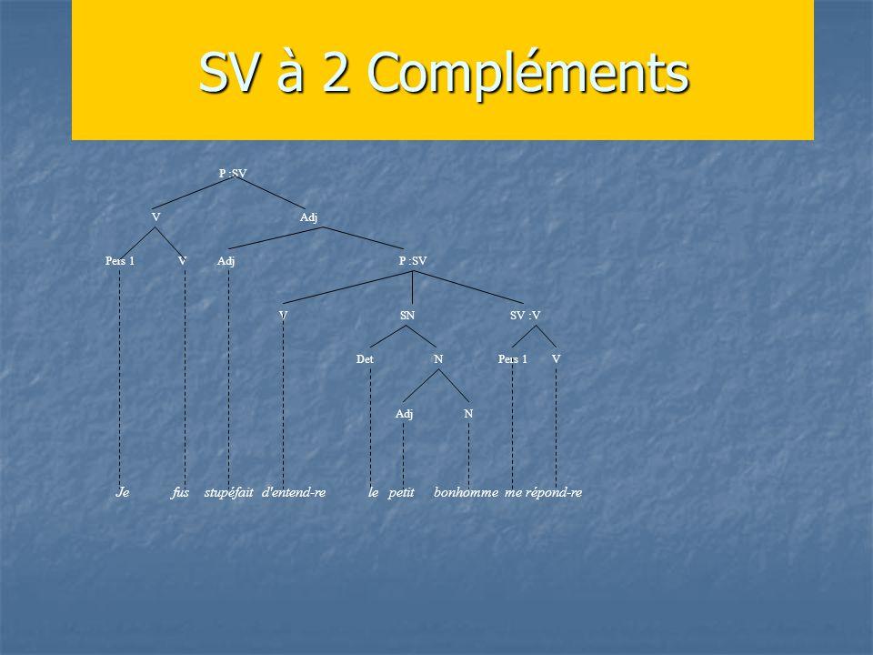 SV à 2 Compléments P :SV Adj N V Adj Je fus stupéfait d entend-re le petit bonhomme me répond-re Pers 1 V Adj P :SV V SN SV :V Det N Pers 1 V