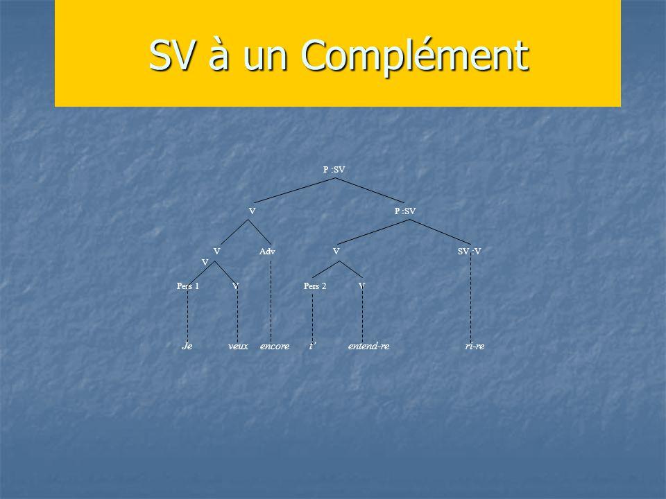 SV à un Complément P :SV V P :SV Je veux encore t' entend-re ri-re Pers 1 V Pers 2 V V Adv V SV :V V