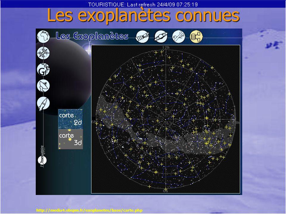 Les exoplanètes connues Objectif: Comparer deux configurations http://media4.obspm.fr/exoplanetes/base/carte.php