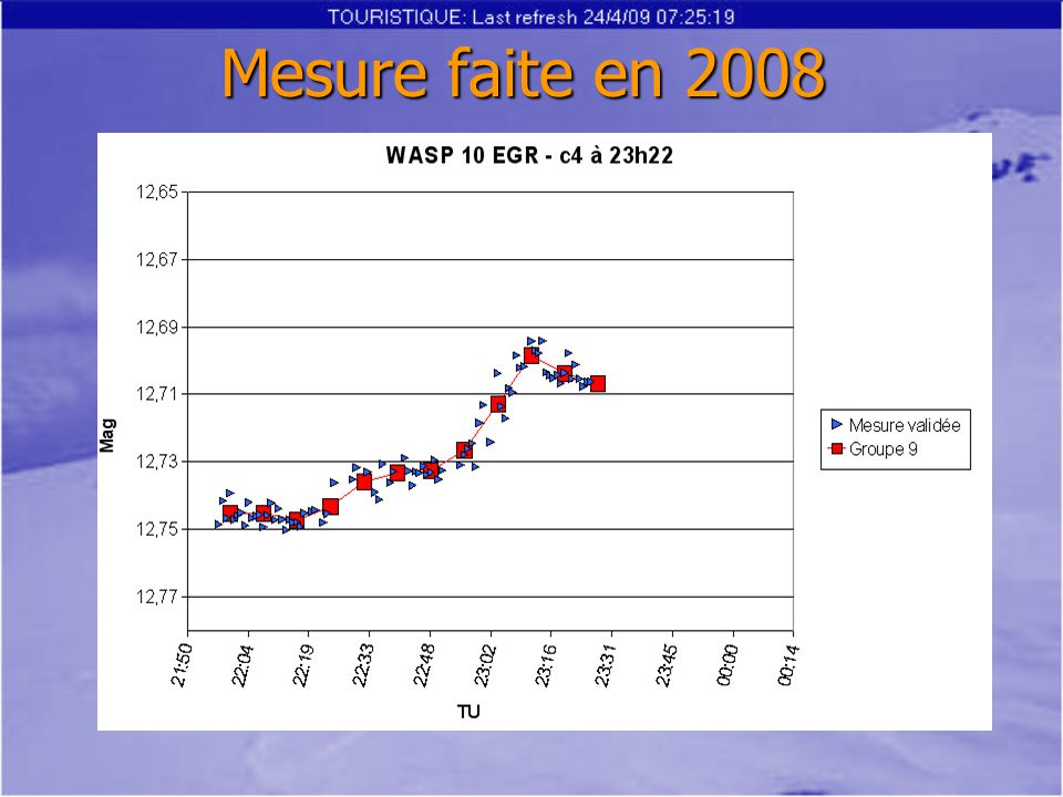 Mesure faite en 2008