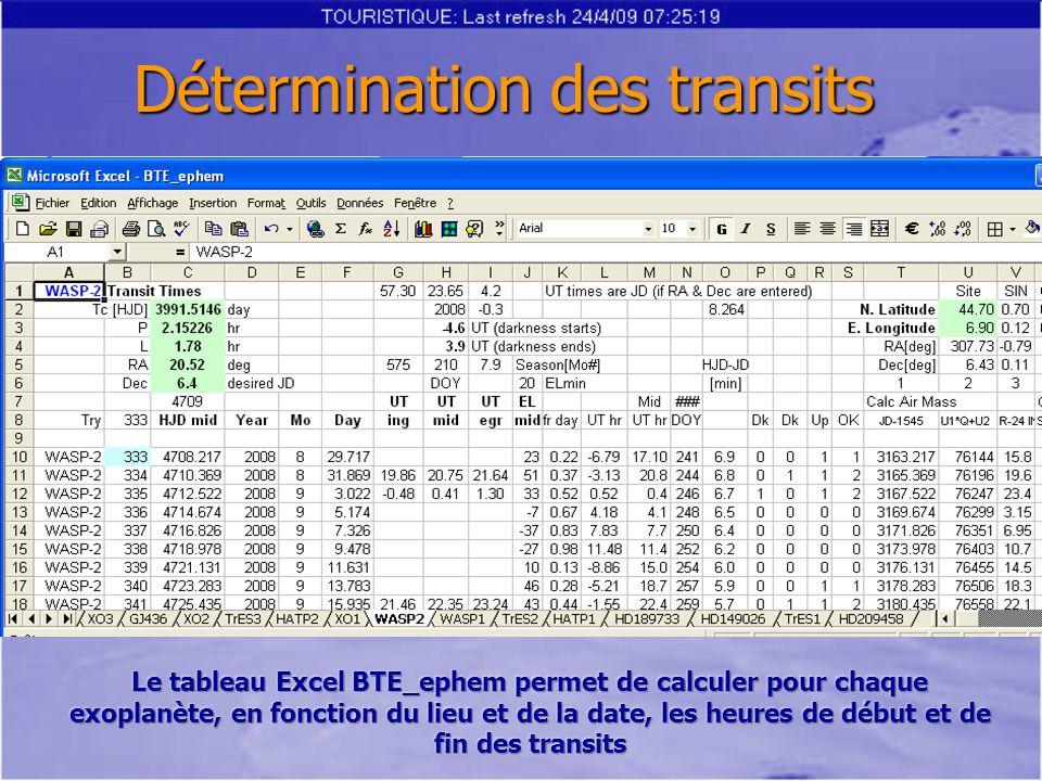 Détermination des transits