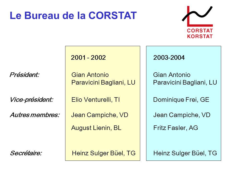 Le Bureau de la CORSTAT 2001 - 2002 Président:Gian Antonio Paravicini Bagliani, LU 2003-2004 Vice-président:Elio Venturelli, TI Autres membres: Jean C