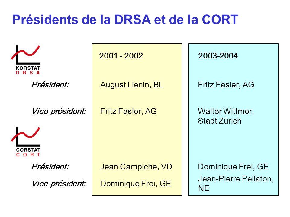 Présidents de la DRSA et de la CORT 2001 - 2002 Président:August Lienin, BL 2003-2004 Vice-président:Fritz Fasler, AG Fritz Fasler, AG Walter Wittmer,