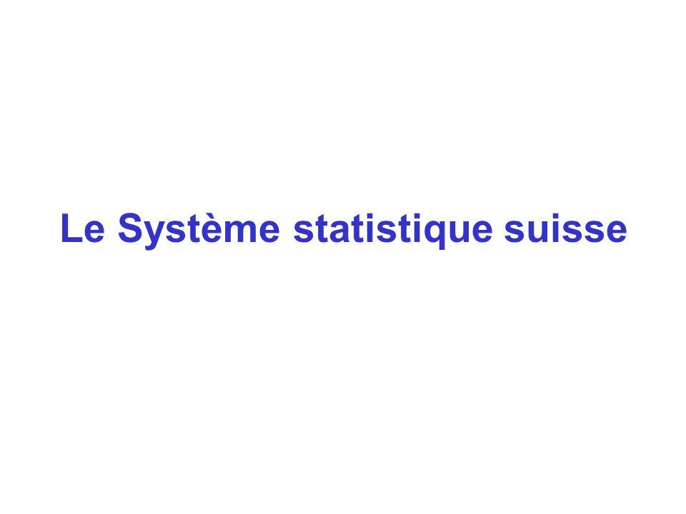 Le Système statistique suisse