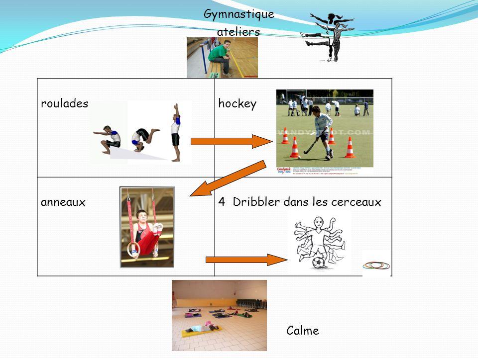 rouladeshockey anneaux4 Dribbler dans les cerceaux Calme Gymnastique ateliers