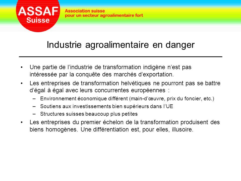 Industrie agroalimentaire en danger Une partie de l'industrie de transformation indigène n'est pas intéressée par la conquête des marchés d'exportation.