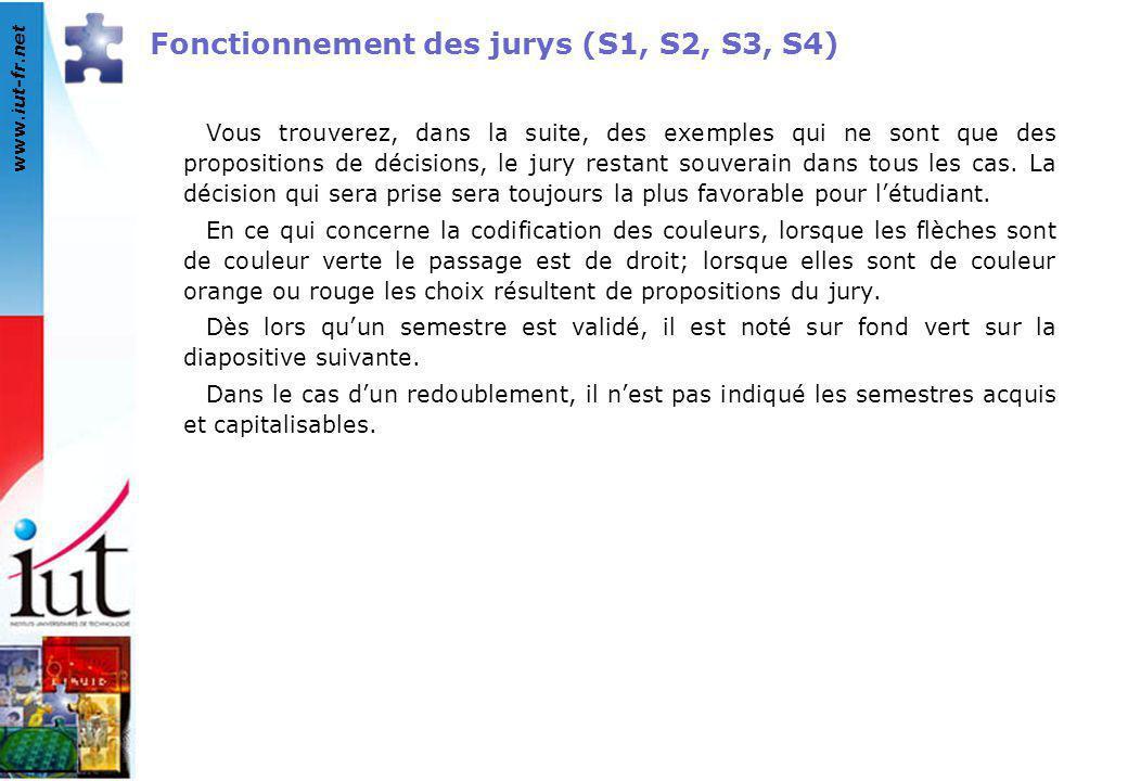 www.iut-fr.net Fonctionnement des jurys (S1, S2, S3, S4) Vous trouverez, dans la suite, des exemples qui ne sont que des propositions de décisions, le
