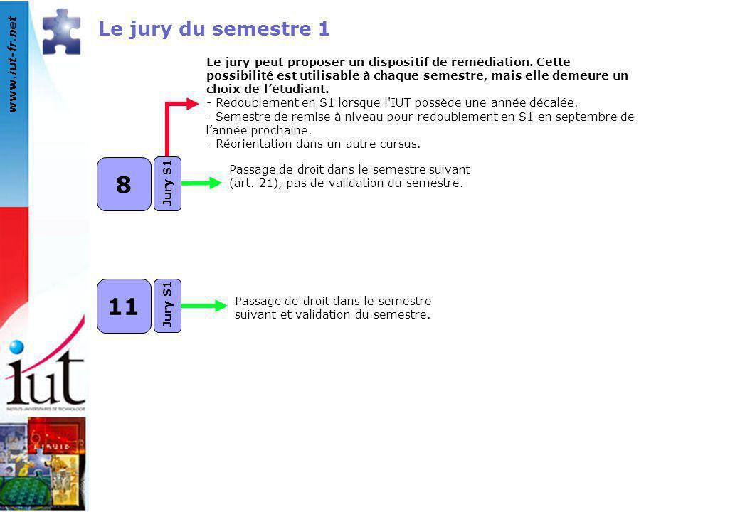 www.iut-fr.net Le jury du semestre 1 Le jury peut proposer un dispositif de remédiation. Cette possibilité est utilisable à chaque semestre, mais elle