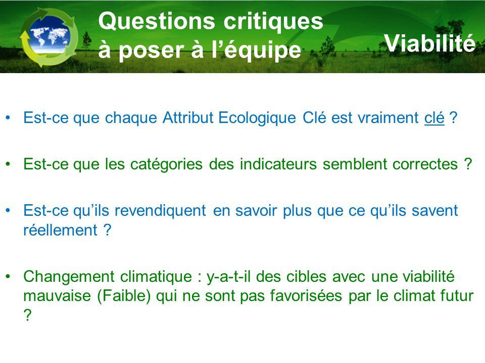 Est-ce que chaque Attribut Ecologique Clé est vraiment clé .