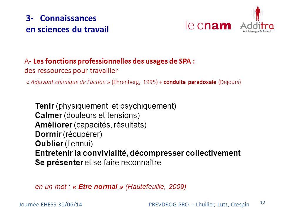 10 A- Les fonctions professionnelles des usages de SPA : des ressources pour travailler « Adjuvant chimique de l'action » (Ehrenberg, 1995) + conduite