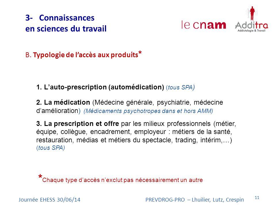 11 1. L'auto-prescription (automédication) (tous SPA ) 2. La médication (Médecine générale, psychiatrie, médecine d'amélioration) (Médicaments psychot