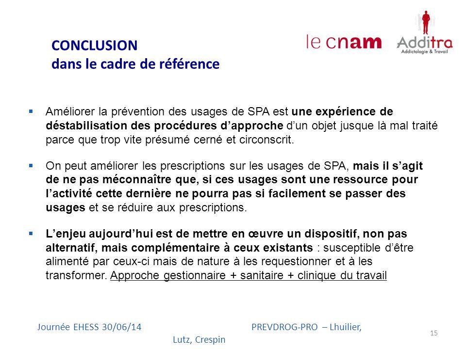 CONCLUSION dans le cadre de référence Journée EHESS 30/06/14 PREVDROG-PRO – Lhuilier, Lutz, Crespin 15  Améliorer la prévention des usages de SPA est