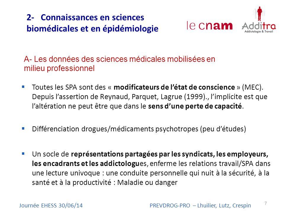 A- Les données des sciences médicales mobilisées en milieu professionnel  Toutes les SPA sont des « modificateurs de l'état de conscience » (MEC). De