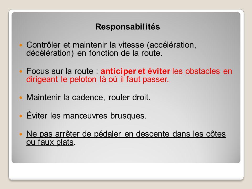 Responsabilités Contrôler et maintenir la vitesse (accélération, décélération) en fonction de la route.
