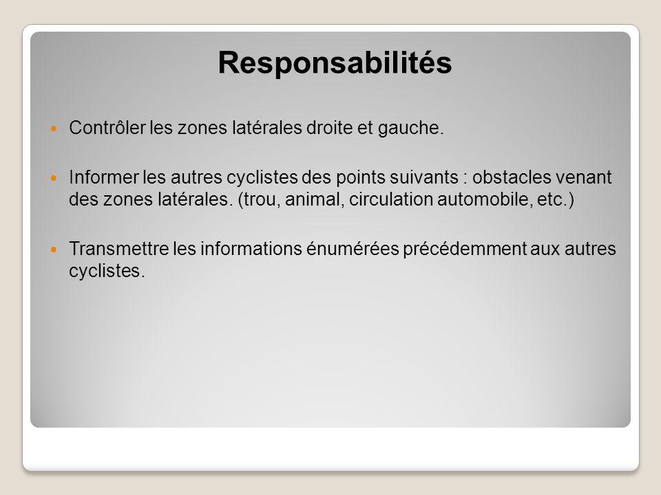 Responsabilités Contrôler les zones latérales droite et gauche.