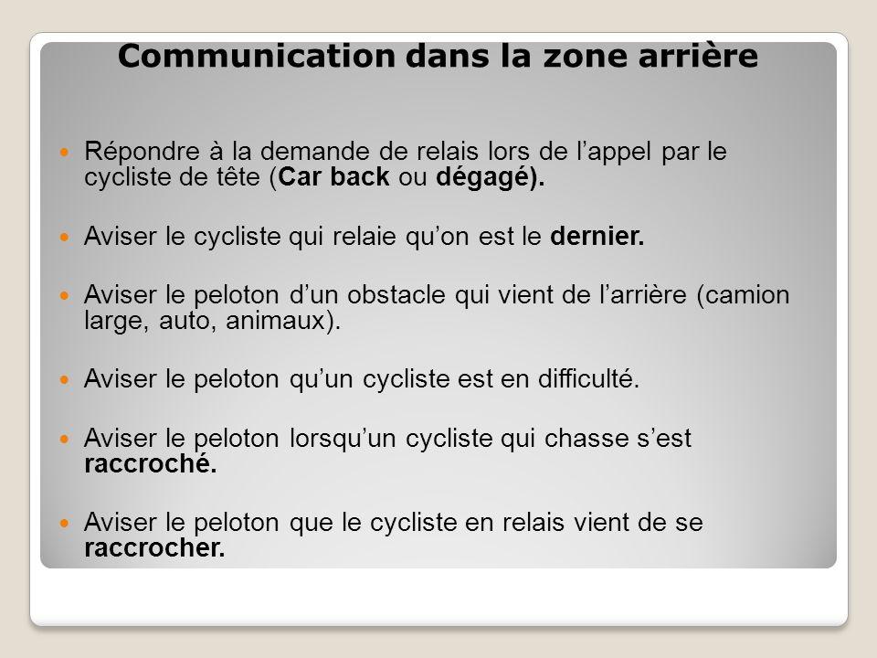 Communication dans la zone arrière Répondre à la demande de relais lors de l'appel par le cycliste de tête (Car back ou dégagé).
