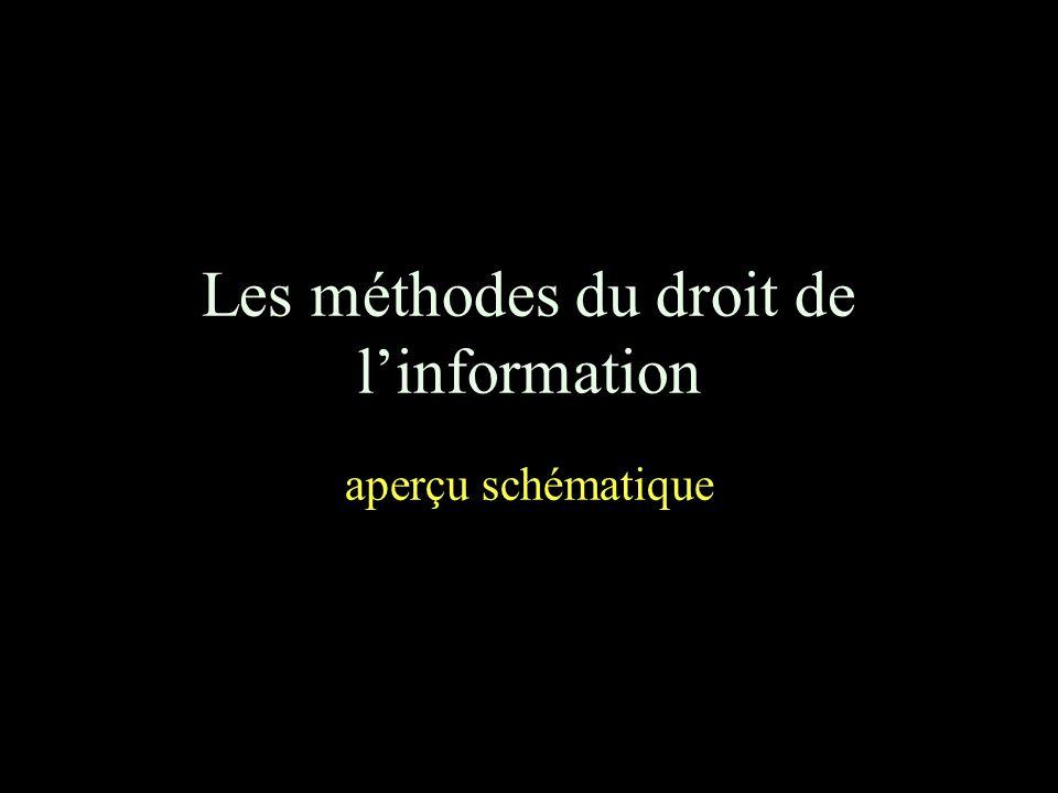 Les méthodes du droit de l'information aperçu schématique