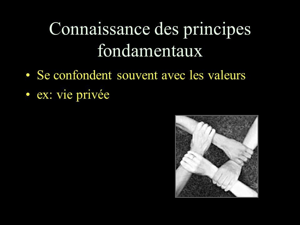 Connaissance des principes fondamentaux Se confondent souvent avec les valeurs ex: vie privée