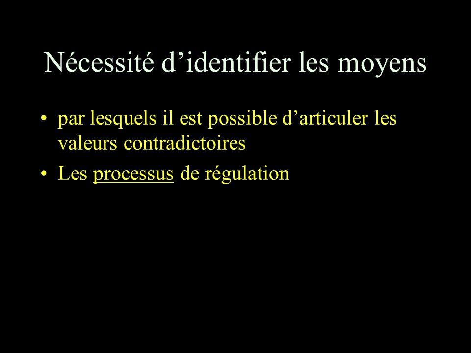 Nécessité d'identifier les moyens par lesquels il est possible d'articuler les valeurs contradictoires Les processus de régulation