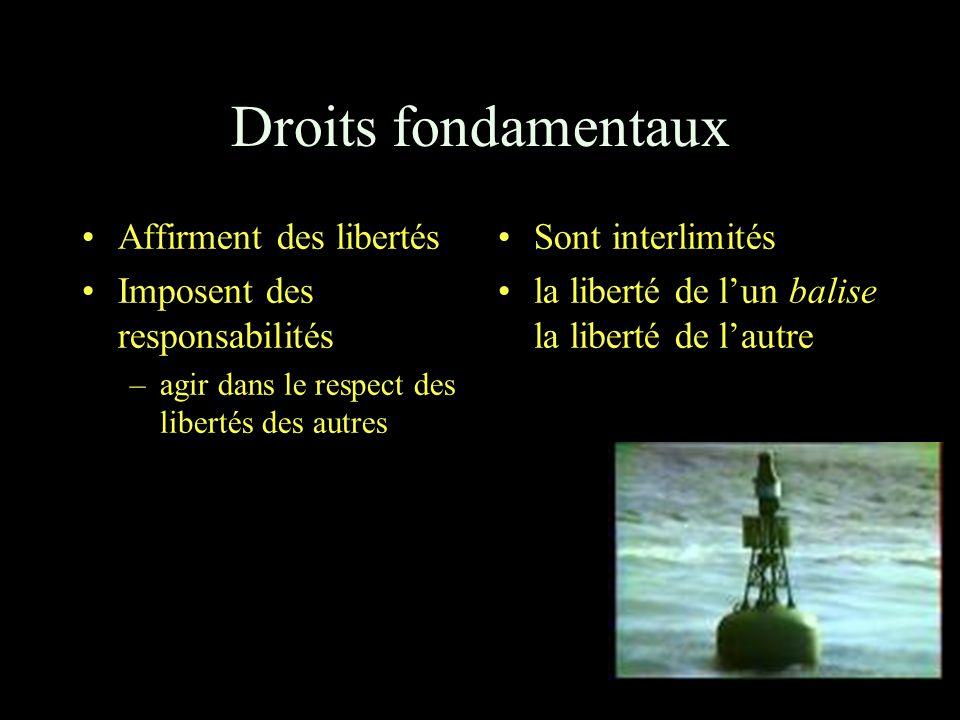 Droits fondamentaux Affirment des libertés Imposent des responsabilités –agir dans le respect des libertés des autres Sont interlimités la liberté de l'un balise la liberté de l'autre
