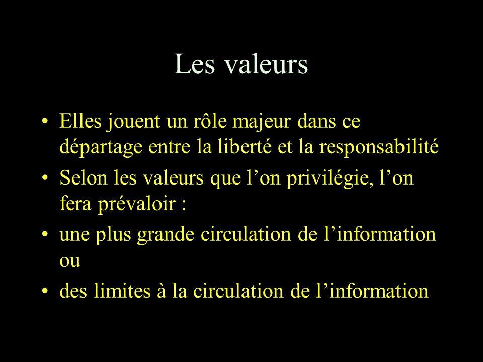 Les valeurs Elles jouent un rôle majeur dans ce départage entre la liberté et la responsabilité Selon les valeurs que l'on privilégie, l'on fera prévaloir : une plus grande circulation de l'information ou des limites à la circulation de l'information