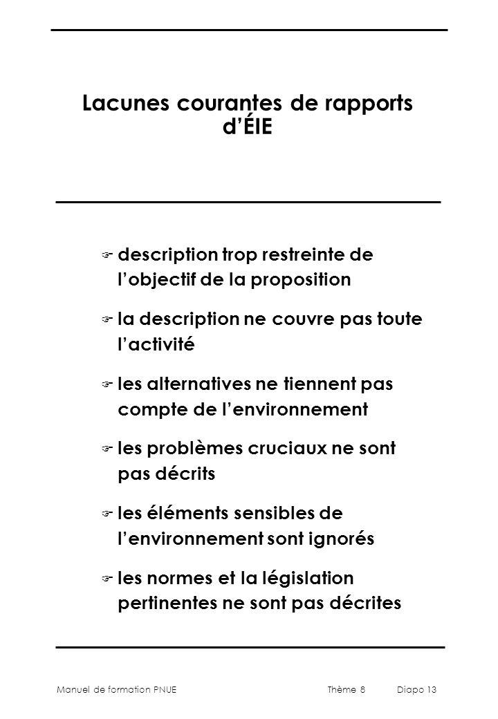 Thème 8 Diapo 13 Manuel de formation PNUE Lacunes courantes de rapports d'ÉIE F description trop restreinte de l'objectif de la proposition F la descr