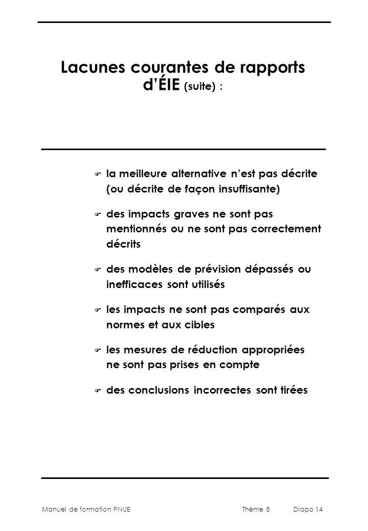 Thème 8 Diapo 14 Manuel de formation PNUE Lacunes courantes de rapports d'ÉIE (suite) : F la meilleure alternative n'est pas décrite (ou décrite de fa