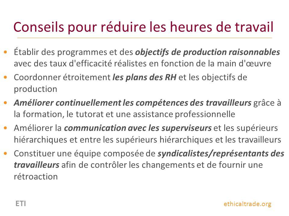 ETI ethicaltrade.org Conseils pour réduire les heures de travail Établir des programmes et des objectifs de production raisonnables avec des taux d'ef