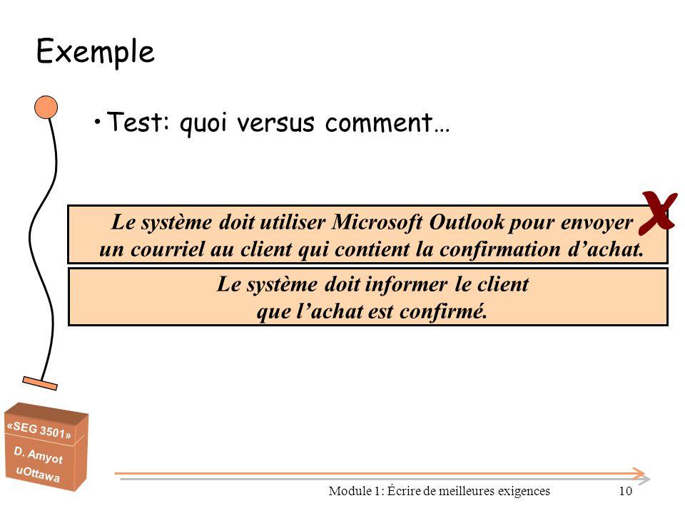 «SEG 3501» D. Amyot uOttawa Exemple Test: quoi versus comment… Le système doit utiliser Microsoft Outlook pour envoyer un courriel au client qui conti