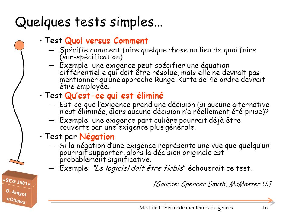«SEG 3501» D. Amyot uOttawa Module 1: Écrire de meilleures exigences16 Quelques tests simples… Test Quoi versus Comment ―Spécifie comment faire quelqu