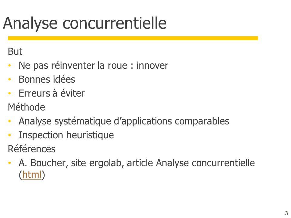 Analyse concurrentielle But Ne pas réinventer la roue : innover Bonnes idées Erreurs à éviter Méthode Analyse systématique d'applications comparables