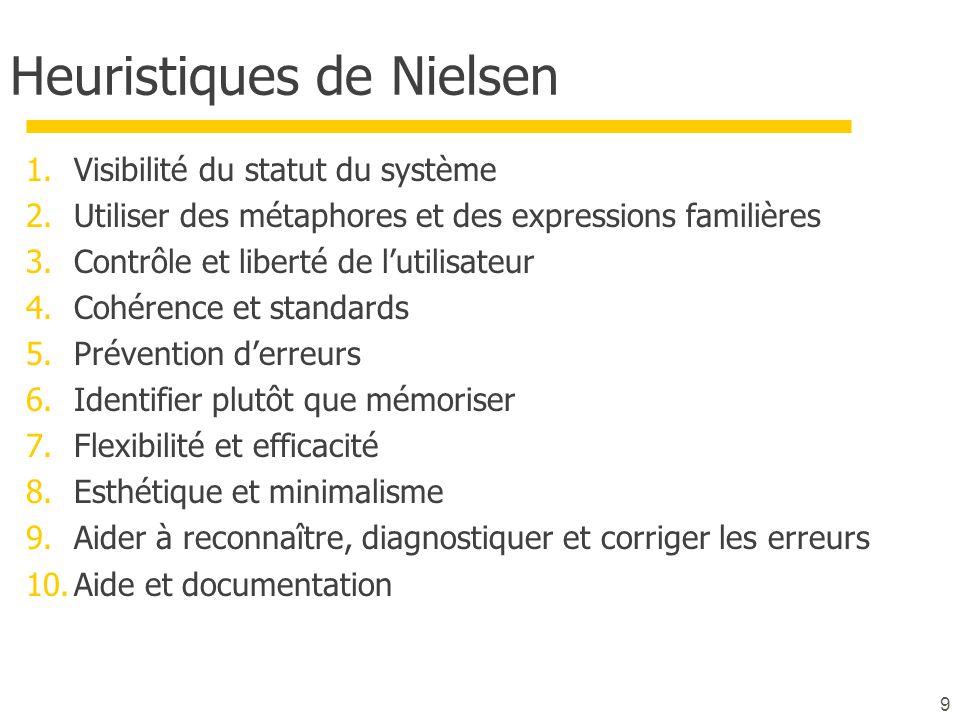 Heuristiques de Nielsen 1.Visibilité du statut du système 2.Utiliser des métaphores et des expressions familières 3.Contrôle et liberté de l'utilisate