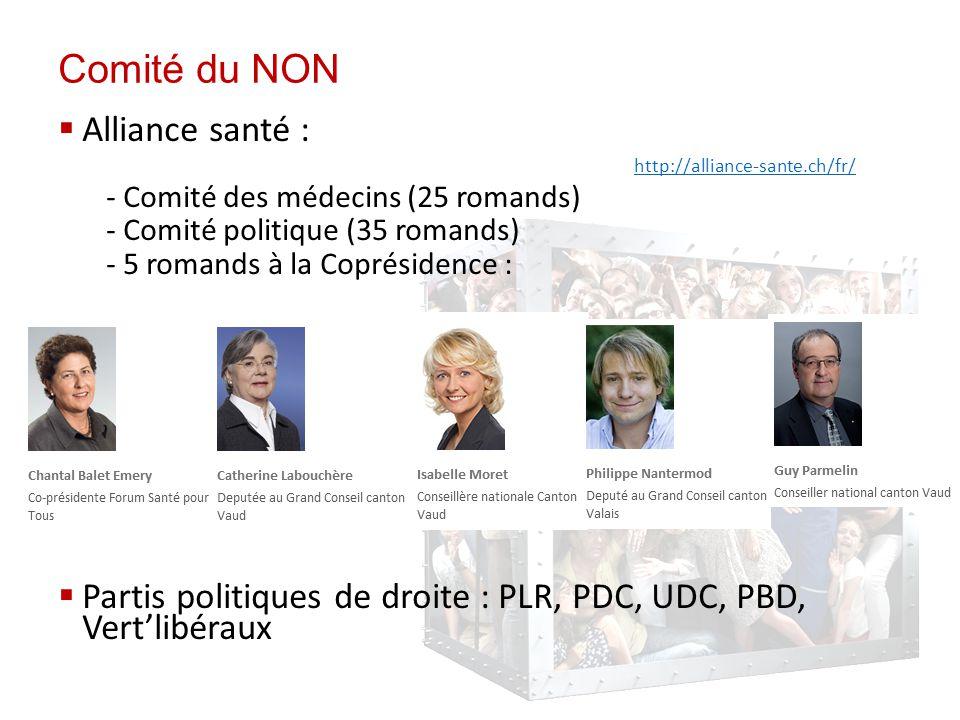  Alliance santé : http://alliance-sante.ch/fr/ http://alliance-sante.ch/fr/ - Comité des médecins (25 romands) - Comité politique (35 romands) - 5 romands à la Coprésidence :  Partis politiques de droite : PLR, PDC, UDC, PBD, Vert'libéraux Comité du NON
