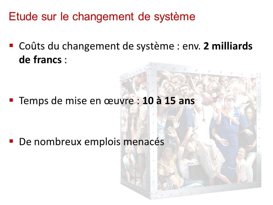 Etude sur le changement de système  Coûts du changement de système : env.