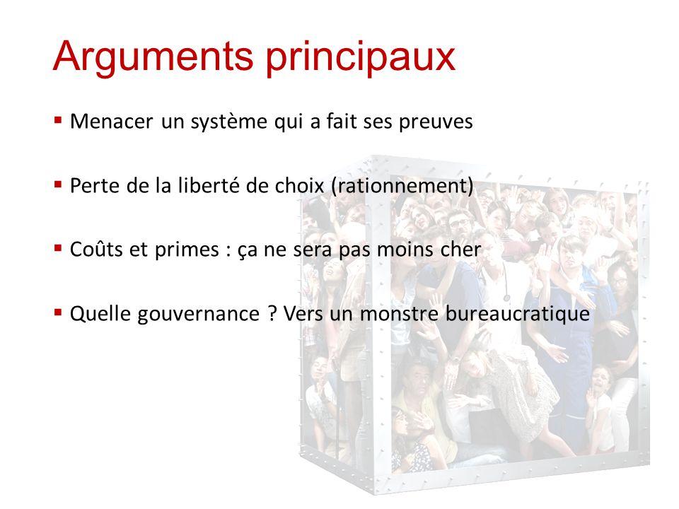Arguments principaux  Menacer un système qui a fait ses preuves  Perte de la liberté de choix (rationnement)  Coûts et primes : ça ne sera pas moins cher  Quelle gouvernance .