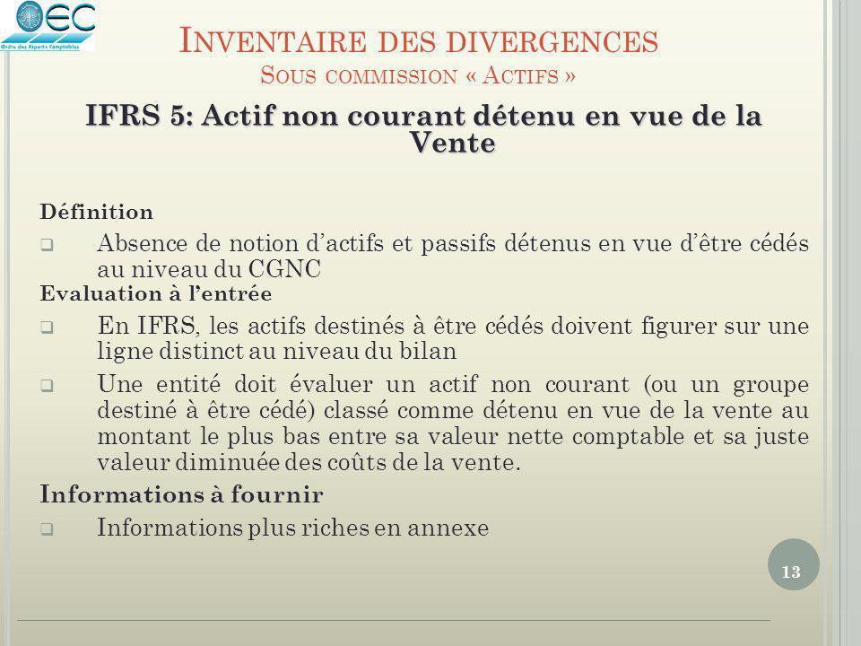 13 IFRS 5: Actif non courant détenu en vue de la Vente Définition  Absence de notion d'actifs et passifs détenus en vue d'être cédés au niveau du CGN