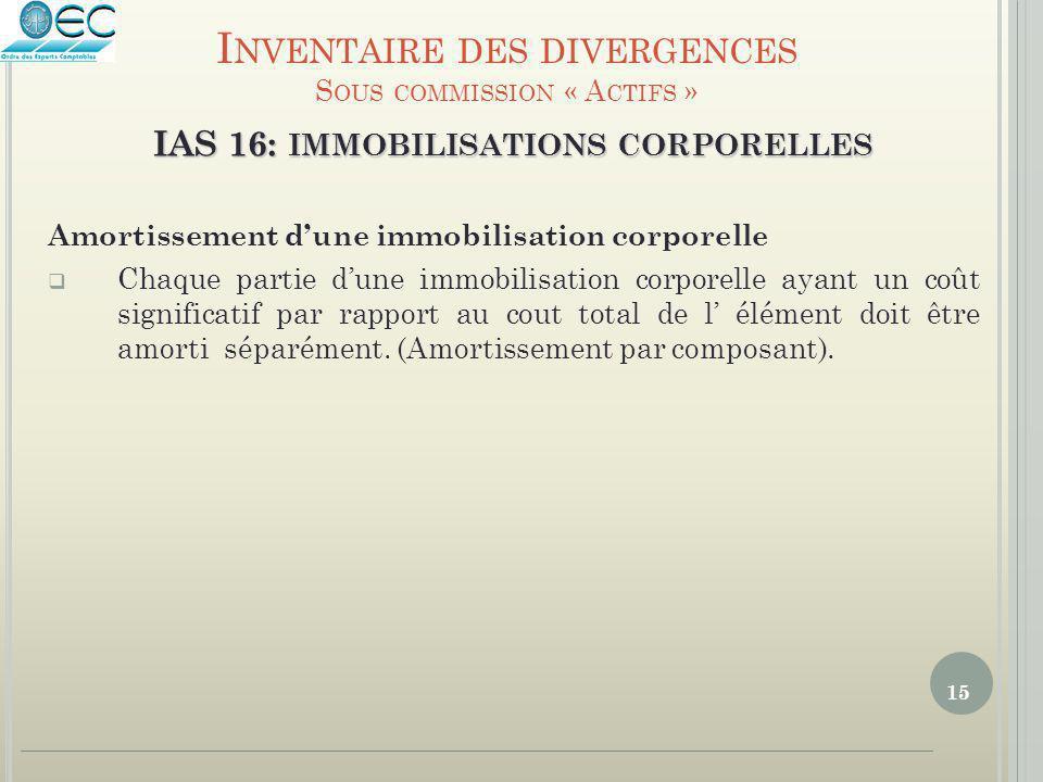 15 IAS 16: IMMOBILISATIONS CORPORELLES Amortissement d'une immobilisation corporelle  Chaque partie d'une immobilisation corporelle ayant un coût sig