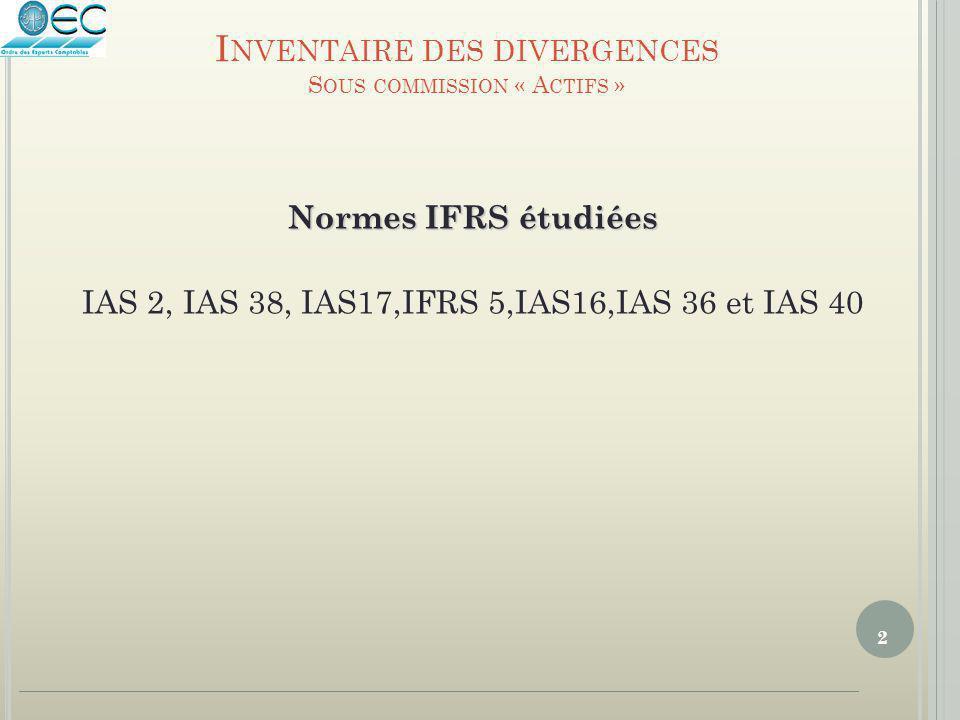 2 I NVENTAIRE DES DIVERGENCES S OUS COMMISSION « A CTIFS » Normes IFRS étudiées IAS 2, IAS 38, IAS17,IFRS 5,IAS16,IAS 36 et IAS 40