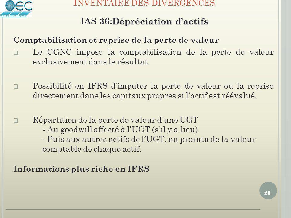 20 Comptabilisation et reprise de la perte de valeur  Le CGNC impose la comptabilisation de la perte de valeur exclusivement dans le résultat.  Poss