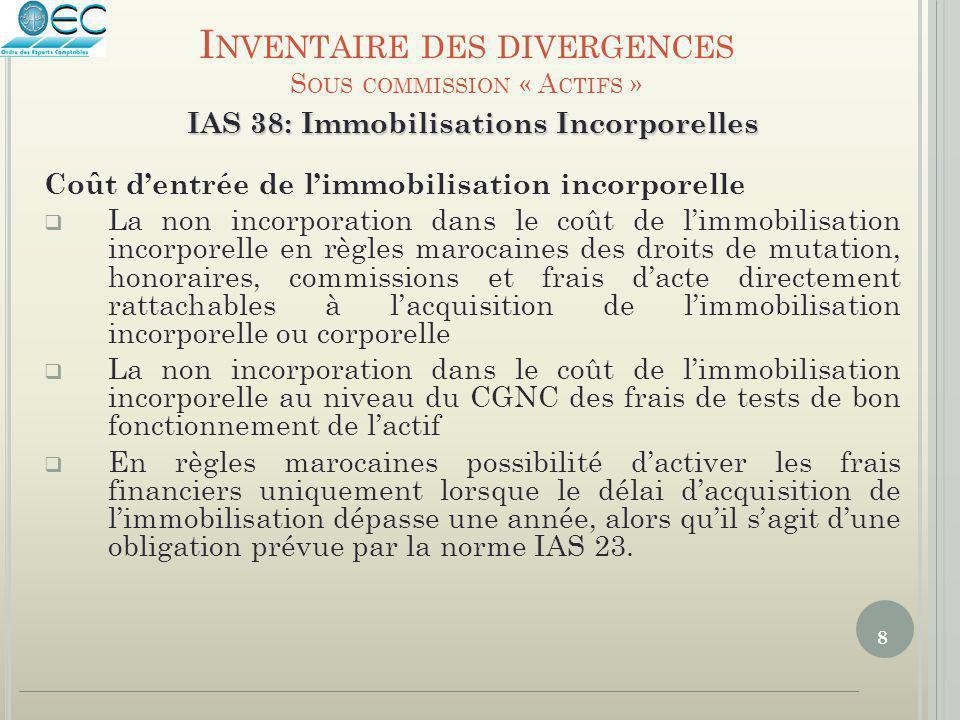 8 IAS 38: Immobilisations Incorporelles Coût d'entrée de l'immobilisation incorporelle  La non incorporation dans le coût de l'immobilisation incorpo