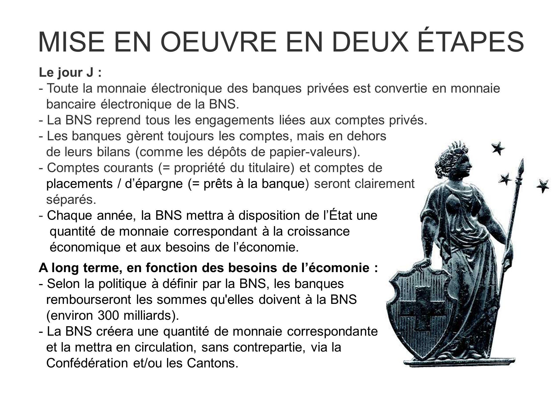 Le jour J : - Toute la monnaie électronique des banques privées est convertie en monnaie bancaire électronique de la BNS. - La BNS reprend tous les en