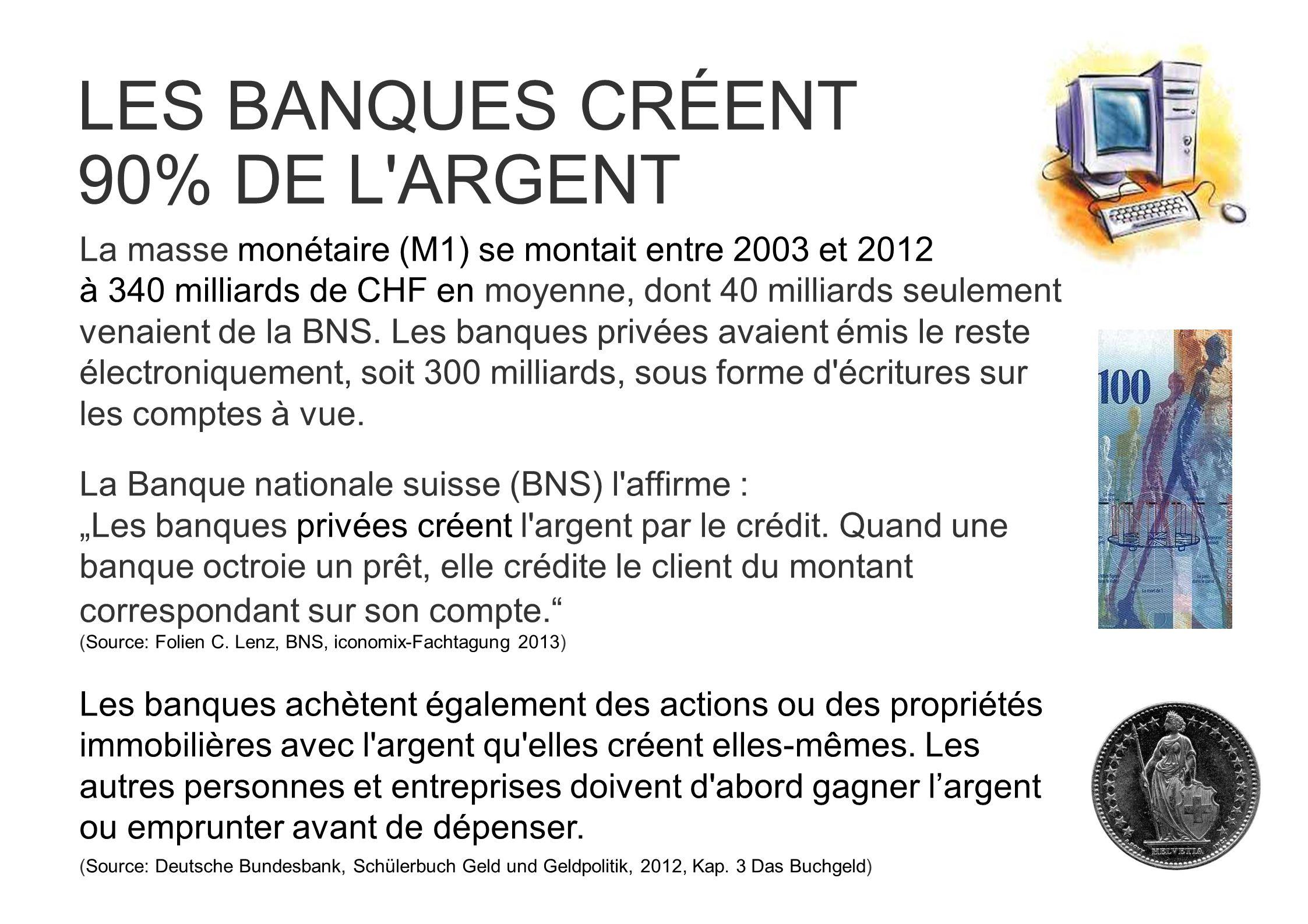 LES BANQUES CRÉENT 90% DE L'ARGENT La masse monétaire (M1) se montait entre 2003 et 2012 à 340 milliards de CHF en moyenne, dont 40 milliards seulemen