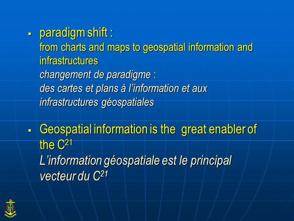  paradigm shift : from charts and maps to geospatial information and infrastructures changement de paradigme : des cartes et plans à l'information et aux infrastructures géospatiales  Geospatial information is the great enabler of the C 21 L'information géospatiale est le principal vecteur du C 21
