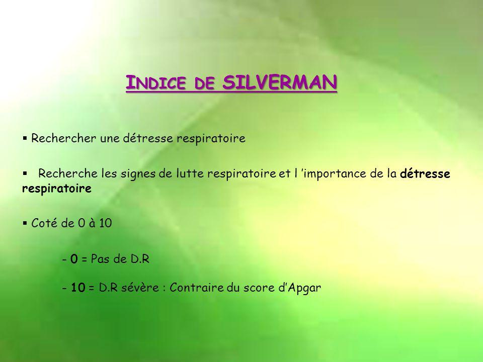 Score D'APGAR