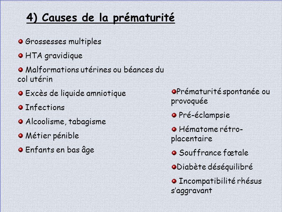 2) Définition de la prématurité Trois catégories: La prématurité simple La grande prématurité La très grande prématurité 3) La morphologie du prématur