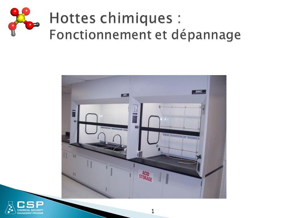 22 Sorbonne HOPEC (Hand Operated Positive Energy Control) La guillotine à coulisse horizontale et verticale limite l ouverture frontale à 50 % au plus.
