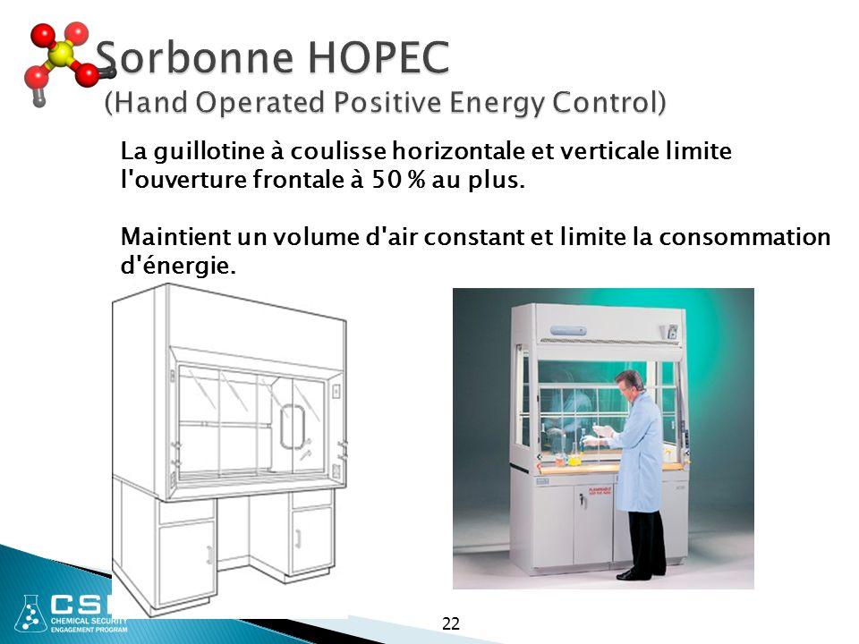 22 Sorbonne HOPEC (Hand Operated Positive Energy Control) La guillotine à coulisse horizontale et verticale limite l'ouverture frontale à 50 % au plus