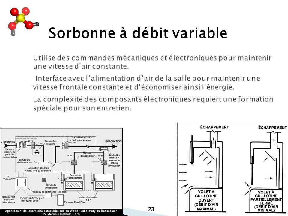 23 Utilise des commandes mécaniques et électroniques pour maintenir une vitesse d'air constante. Interface avec l'alimentation d'air de la salle pour